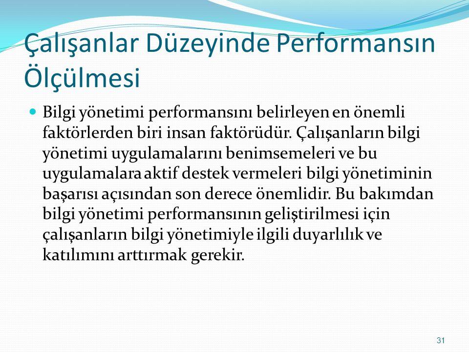 Çalışanlar Düzeyinde Performansın Ölçülmesi Bilgi yönetimi performansını belirleyen en önemli faktörlerden biri insan faktörüdür. Çalışanların bilgi y