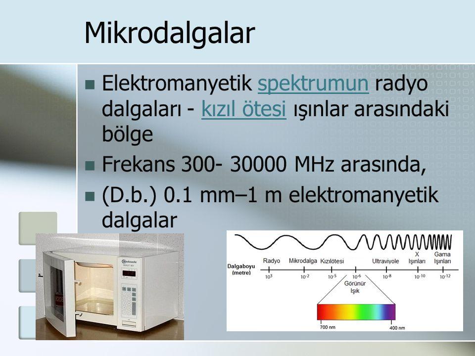Mikrodalgalar Elektromanyetik spektrumun radyo dalgaları - kızıl ötesi ışınlar arasındaki bölgespektrumunkızıl ötesi Frekans 300- 30000 MHz arasında,