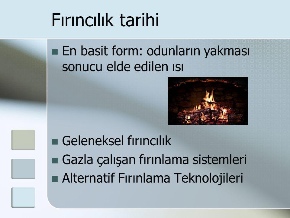 Fırıncılık tarihi En basit form: odunların yakması sonucu elde edilen ısı Geleneksel fırıncılık Gazla çalışan fırınlama sistemleri Alternatif Fırınlam