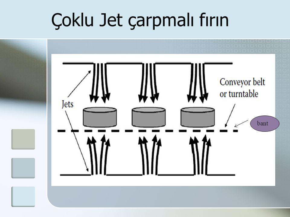 Çoklu Jet çarpmalı fırın bant