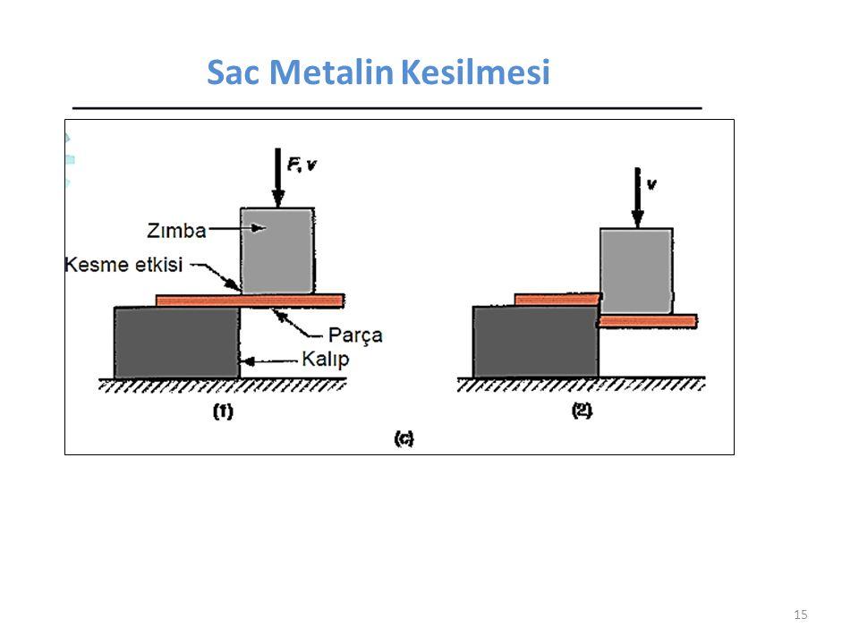 Sac Metalin Kesilmesi 15