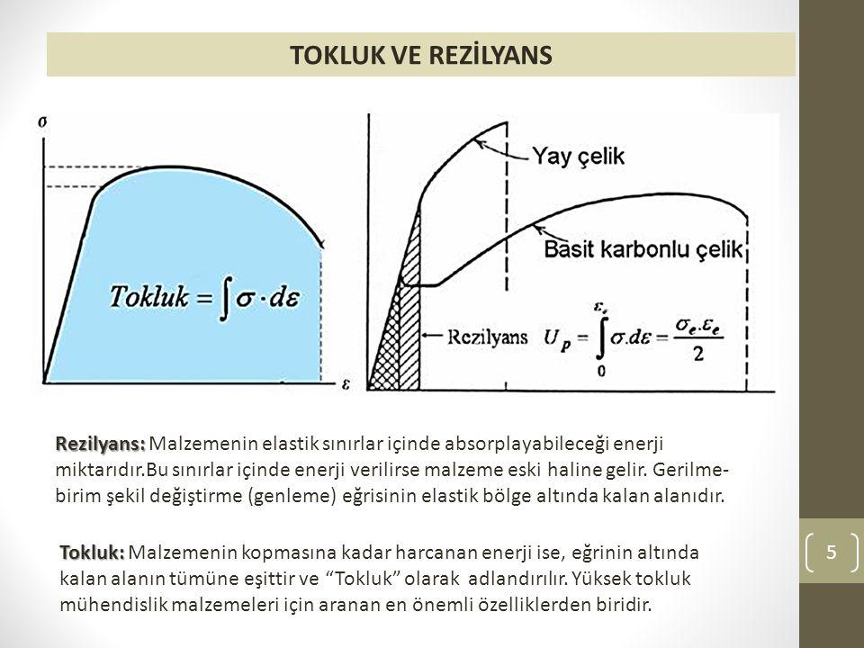 TOKLUK VE REZİLYANS 5 Rezilyans: Rezilyans: Malzemenin elastik sınırlar içinde absorplayabileceği enerji miktarıdır.Bu sınırlar içinde enerji verilirs