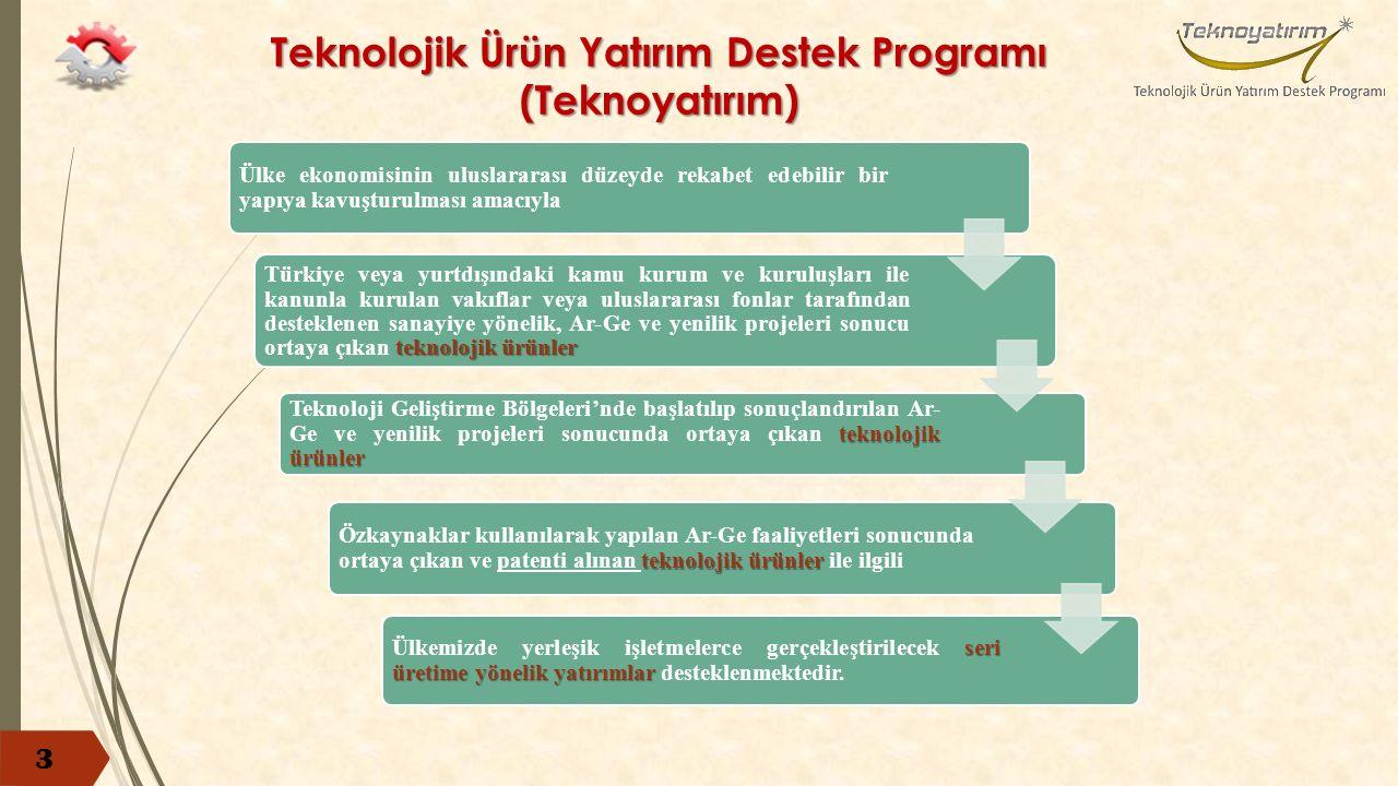 Teknolojik Ürün Yatırım Destek Programı (Teknoyatırım) 3 Ülke ekonomisinin uluslararası düzeyde rekabet edebilir bir yapıya kavuşturulması amacıyla teknolojik ürünler Türkiye veya yurtdışındaki kamu kurum ve kuruluşları ile kanunla kurulan vakıflar veya uluslararası fonlar tarafından desteklenen sanayiye yönelik, Ar-Ge ve yenilik projeleri sonucu ortaya çıkan teknolojik ürünler teknolojik ürünler Teknoloji Geliştirme Bölgeleri'nde başlatılıp sonuçlandırılan Ar- Ge ve yenilik projeleri sonucunda ortaya çıkan teknolojik ürünler seri üretime yönelik yatırımlar Ülkemizde yerleşik işletmelerce gerçekleştirilecek seri üretime yönelik yatırımlar desteklenmektedir.