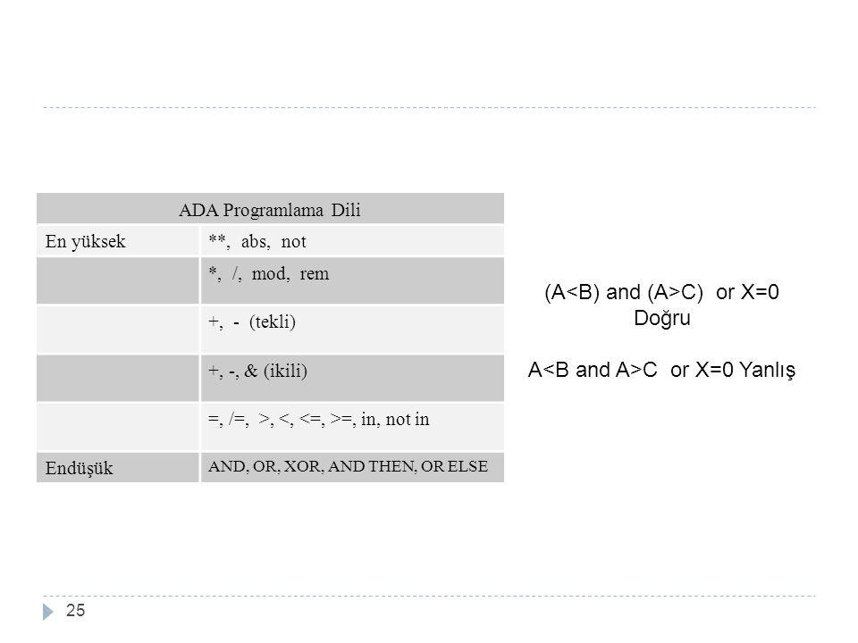 ADA Programlama Dili En yüksek**, abs, not *, /, mod, rem +, - (tekli) +, -, & (ikili) =, /=, >, =, in, not in Endüşük AND, OR, XOR, AND THEN, OR ELSE 25 (A C) or X=0 Doğru A C or X=0 Yanlış