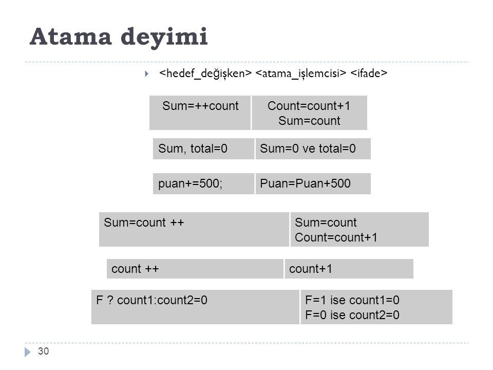 Atama deyimi  Sum=++countCount=count+1 Sum=count Sum=count ++Sum=count Count=count+1 30 Sum, total=0Sum=0 ve total=0 puan+=500;Puan=Puan+500 count ++count+1 F .