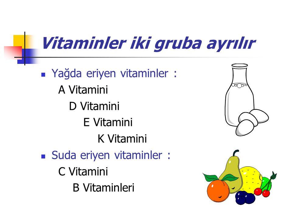 Vitaminler iki gruba ayrılır Yağda eriyen vitaminler : A Vitamini D Vitamini E Vitamini K Vitamini Suda eriyen vitaminler : C Vitamini B Vitaminleri