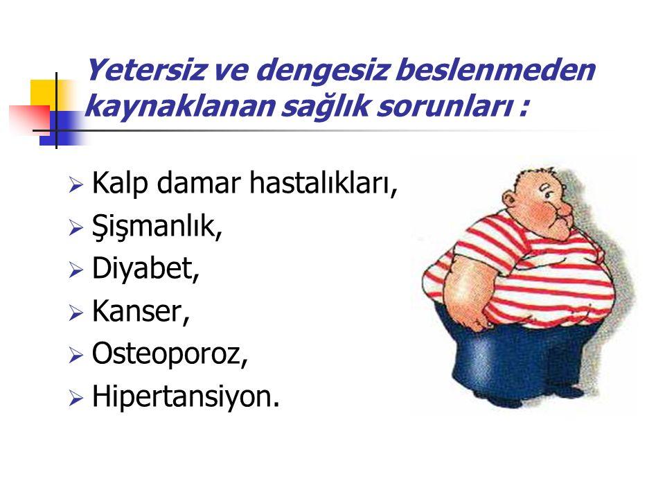 Yetersiz ve dengesiz beslenmeden kaynaklanan sağlık sorunları :  Kalp damar hastalıkları,  Şişmanlık,  Diyabet,  Kanser,  Osteoporoz,  Hipertans