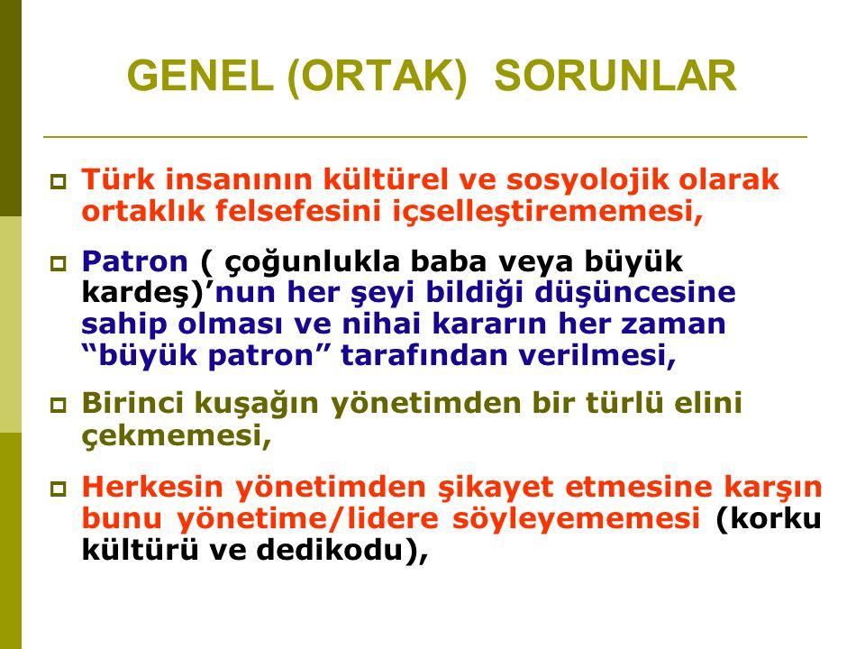 GENEL (ORTAK)SORUNLAR  Türk insanının kültürel ve sosyolojik olarak ortaklık felsefesini içselleştirememesi,  Patron ( çoğunlukla baba veya büyük ka