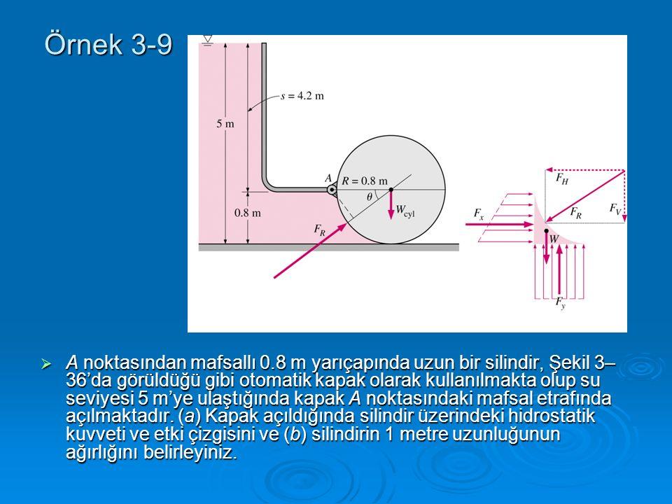 Örnek 3-9  A noktasından mafsallı 0.8 m yarıçapında uzun bir silindir, Şekil 3– 36'da görüldüğü gibi otomatik kapak olarak kullanılmakta olup su sevi