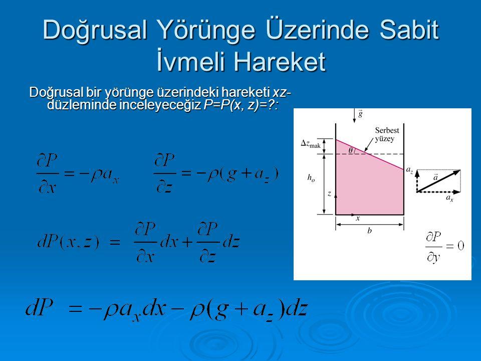 Doğrusal Yörünge Üzerinde Sabit İvmeli Hareket Doğrusal bir yörünge üzerindeki hareketi xz- düzleminde inceleyeceğiz P=P(x, z)=?: