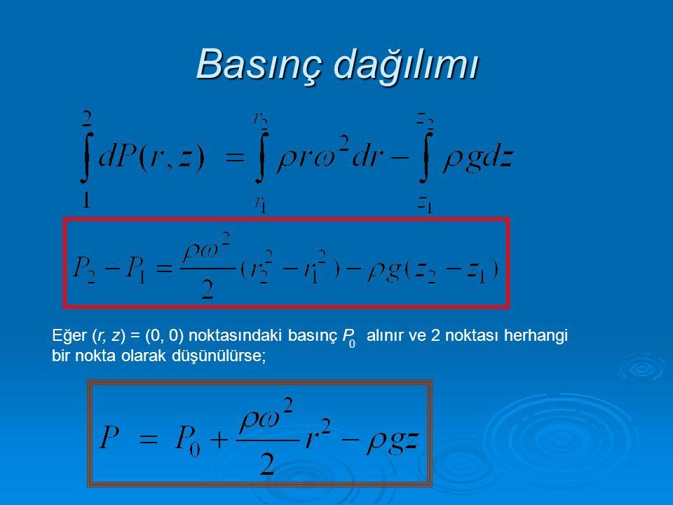 Basınç dağılımı Eğer (r, z) = (0, 0) noktasındaki basınç P alınır ve 2 noktası herhangi bir nokta olarak düşünülürse; 0