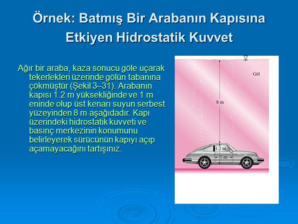 Örnek: Batmış Bir Arabanın Kapısına Etkiyen Hidrostatik Kuvvet Ağır bir araba, kaza sonucu göle uçarak tekerlekleri üzerinde gölün tabanına çökmüştür