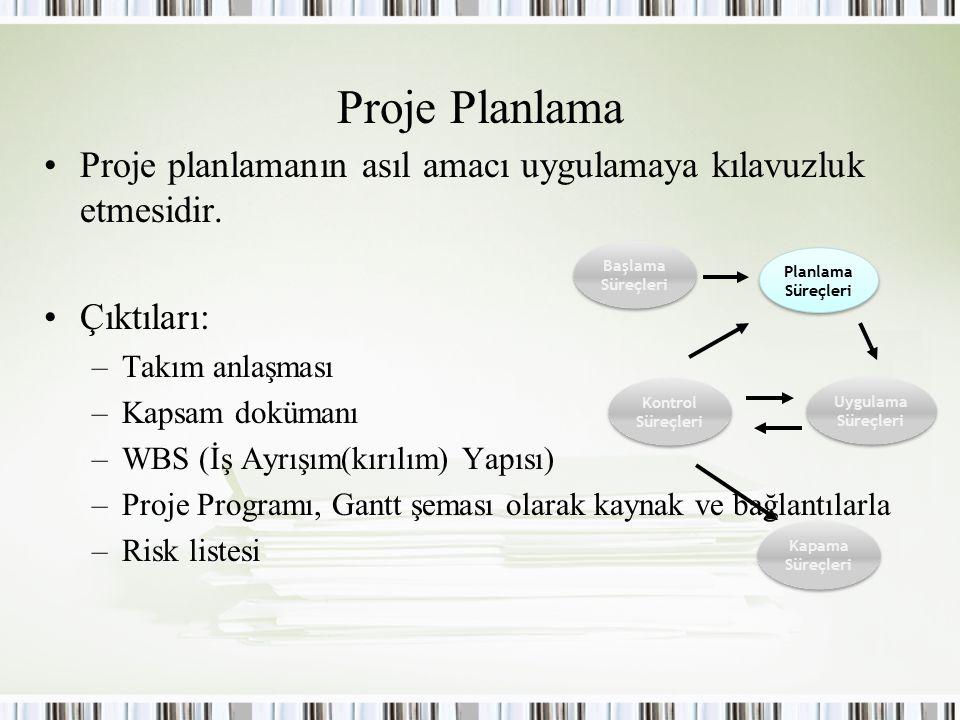 Proje Planlama Proje planlamanın asıl amacı uygulamaya kılavuzluk etmesidir. Çıktıları: –Takım anlaşması –Kapsam dokümanı –WBS (İş Ayrışım(kırılım) Ya