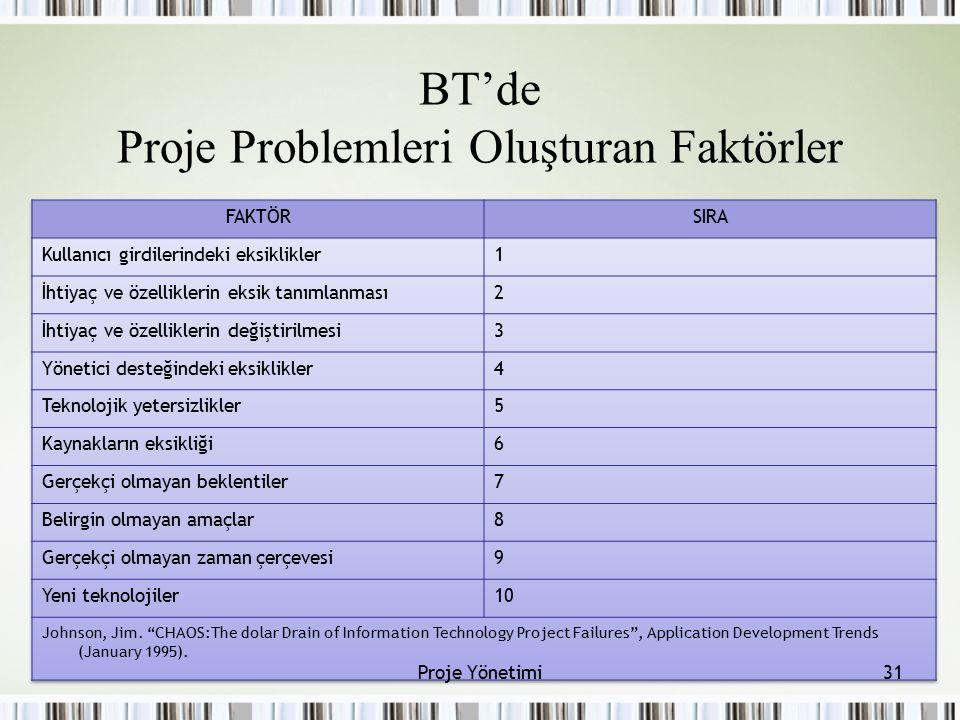 BT'de Proje Problemleri Oluşturan Faktörler 31Proje Yönetimi