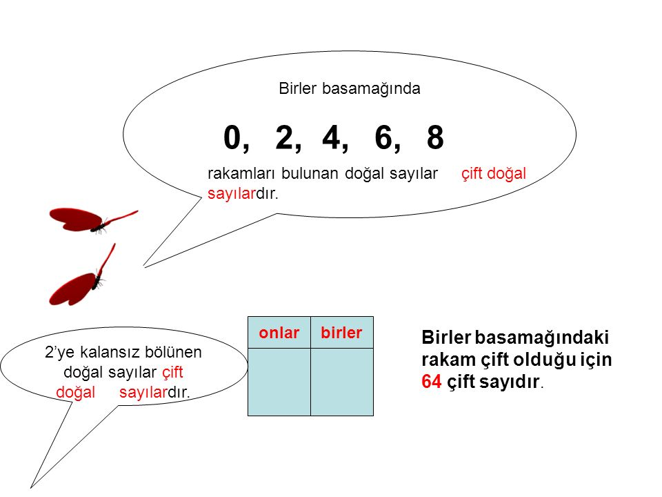 Birler basamağında 0,2,4,6,8 rakamları bulunan doğal sayılar çift doğal sayılardır.