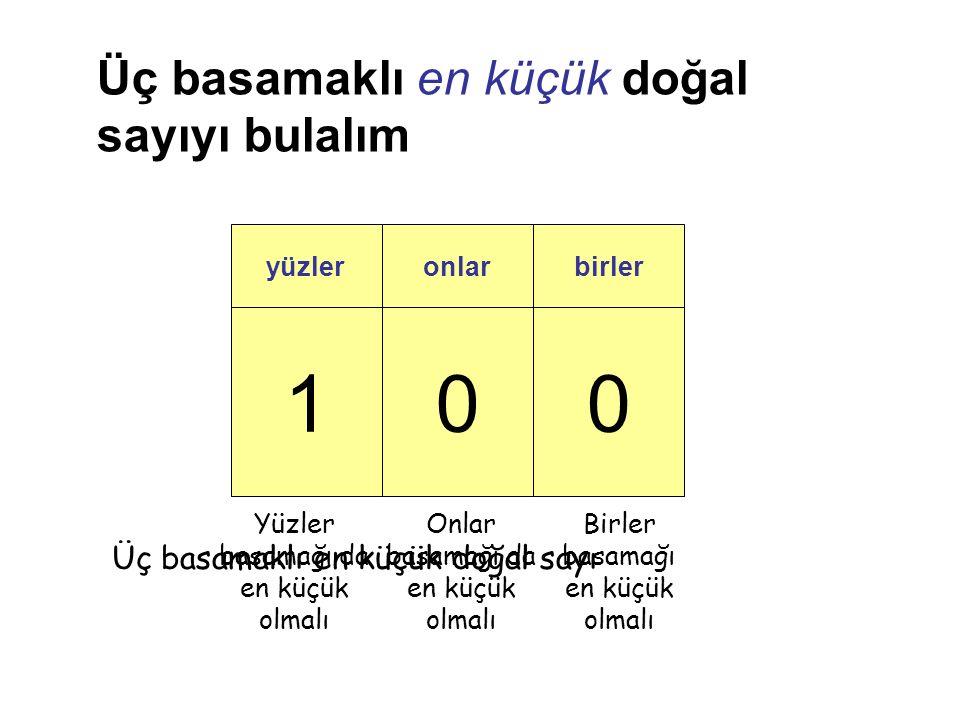 100 yüzleronlarbirler Üç basamaklı en küçük doğal sayıyı bulalım Birler basamağı en küçük olmalı Onlar basamağı da en küçük olmalı Yüzler basamağı da en küçük olmalı Üç basamaklı en küçük doğal sayı