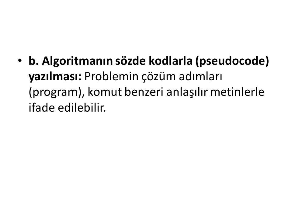 b. Algoritmanın sözde kodlarla (pseudocode) yazılması: Problemin çözüm adımları (program), komut benzeri anlaşılır metinlerle ifade edilebilir.