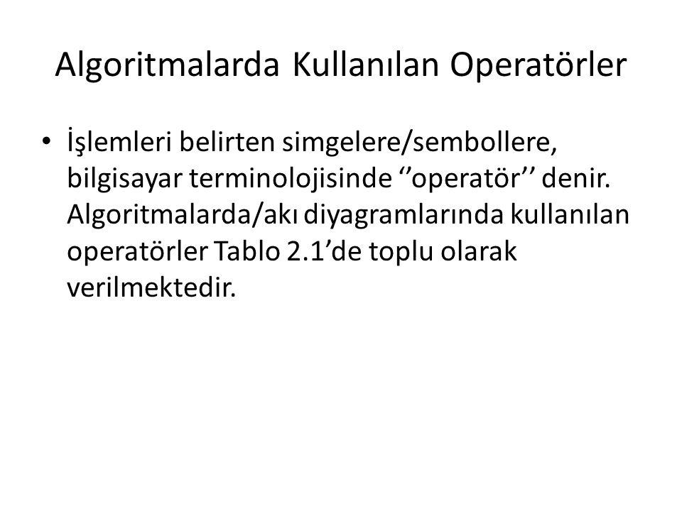 Algoritmalarda Kullanılan Operatörler İşlemleri belirten simgelere/sembollere, bilgisayar terminolojisinde ''operatör'' denir. Algoritmalarda/akı diya