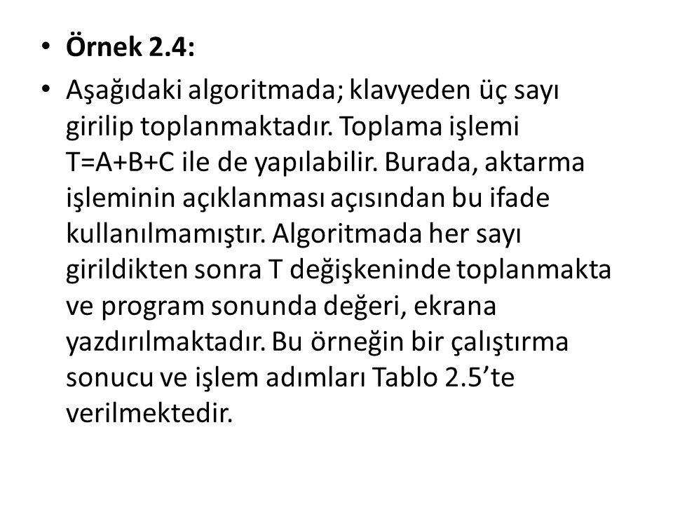 Örnek 2.4: Aşağıdaki algoritmada; klavyeden üç sayı girilip toplanmaktadır. Toplama işlemi T=A+B+C ile de yapılabilir. Burada, aktarma işleminin açıkl