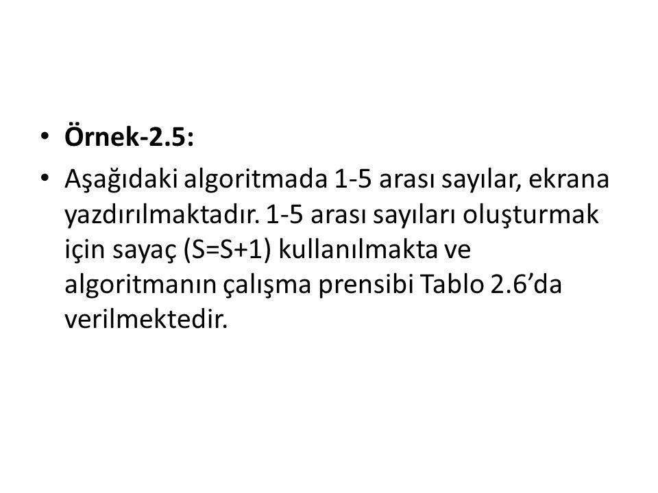 Örnek-2.5: Aşağıdaki algoritmada 1-5 arası sayılar, ekrana yazdırılmaktadır. 1-5 arası sayıları oluşturmak için sayaç (S=S+1) kullanılmakta ve algorit