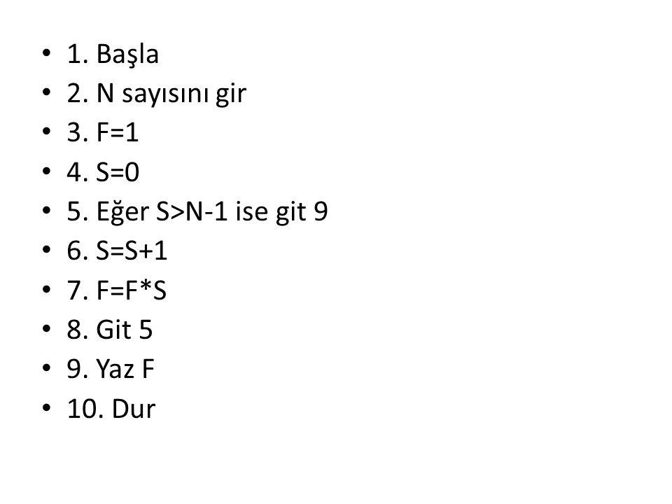 1. Başla 2. N sayısını gir 3. F=1 4. S=0 5. Eğer S>N-1 ise git 9 6. S=S+1 7. F=F*S 8. Git 5 9. Yaz F 10. Dur