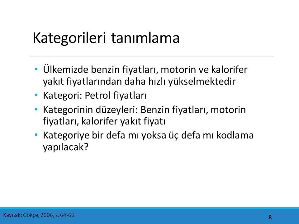 Analiz birimi AKP, MHP, HDP ve CHP'nin beş gazetede ve iki değişik zaman aralığında nasıl ve ne şekilde haber konusu yapıldıkları 9 Kaynak: Gökçe, 2006, s.