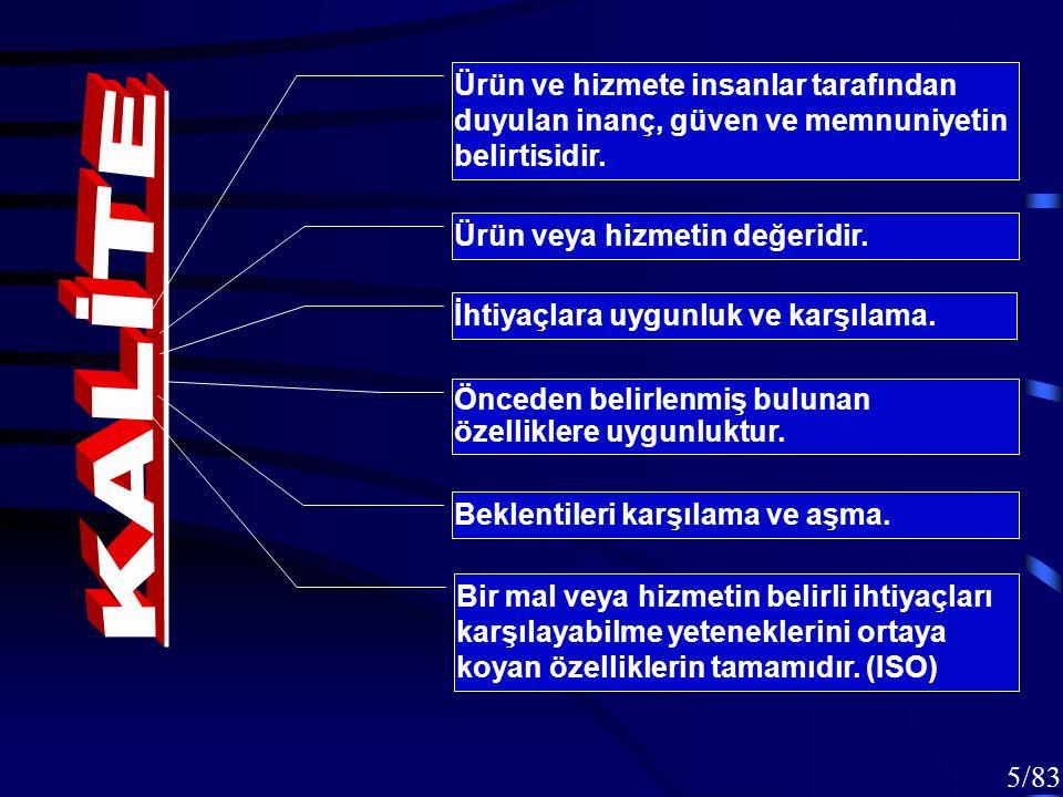 15/83 Toplam Kalite Yönetimi İnsanları yönetmek değil, insanlarla yönetmektir.