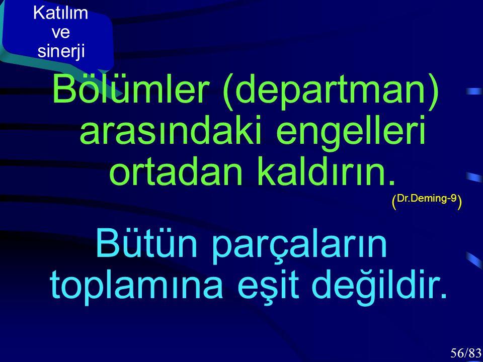 55/83 Katılım ve sinerji Toplam Kalite; İnsanları yönetmek değil, İnsanlarla yönetmektir.