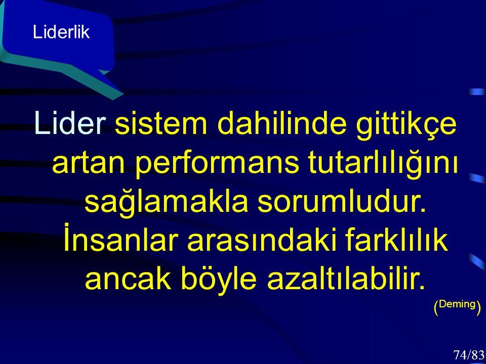 73/83 Liderlik Lider sistemin iyileştirilmesinden sorumludur. ( Deming )