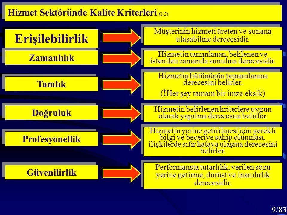 29/83 Süreç Yönetimi Süreç yönetiminin temel noktaları: İçeriye değil dışarıya odaklıdır.