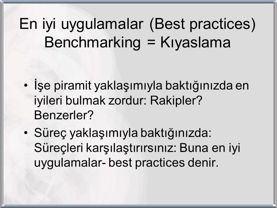 En iyi uygulamalar (Best practices) Benchmarking = Kıyaslama İşe piramit yaklaşımıyla baktığınızda en iyileri bulmak zordur: Rakipler? Benzerler? Süre