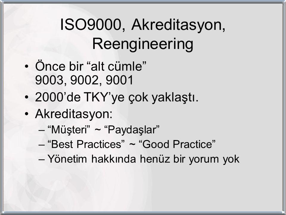 """ISO9000, Akreditasyon, Reengineering Önce bir """"alt cümle"""" 9003, 9002, 9001 2000'de TKY'ye çok yaklaştı. Akreditasyon: –""""Müşteri"""" ~ """"Paydaşlar"""" –""""Best"""