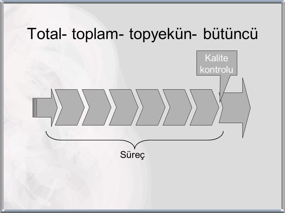 Total- toplam- topyekün- bütüncü Süreç Kalite kontrolu