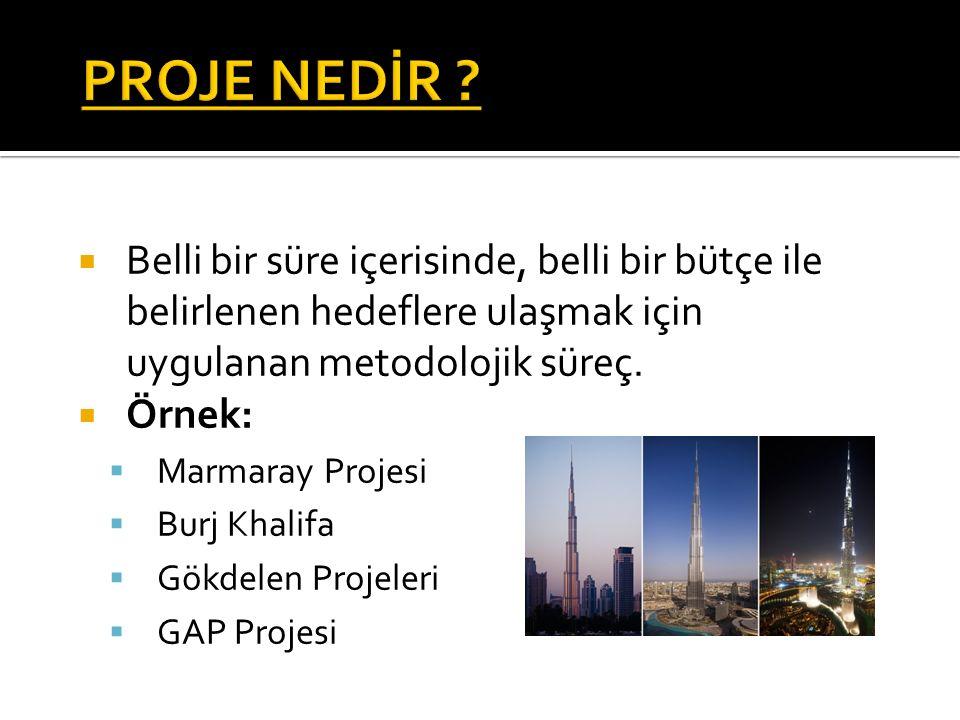  Belli bir süre içerisinde, belli bir bütçe ile belirlenen hedeflere ulaşmak için uygulanan metodolojik süreç.  Örnek:  Marmaray Projesi  Burj Kha