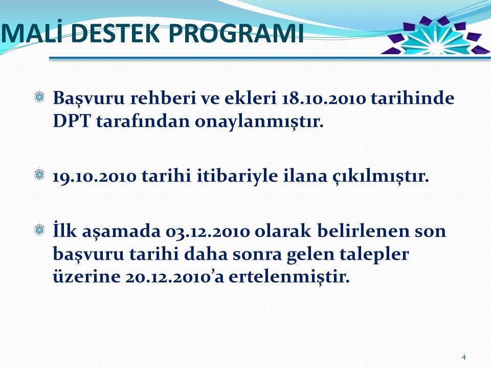 MALİ DESTEK PROGRAMI Başvuru rehberi ve ekleri 18.10.2010 tarihinde DPT tarafından onaylanmıştır. 19.10.2010 tarihi itibariyle ilana çıkılmıştır. İlk