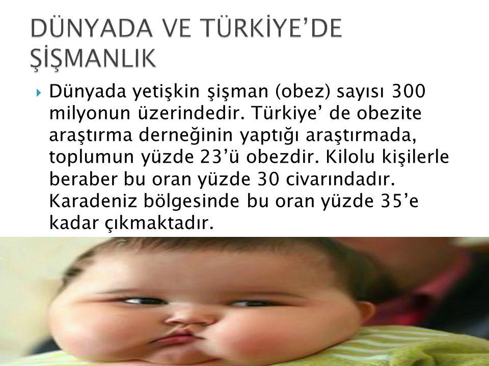  Dünyada yetişkin şişman (obez) sayısı 300 milyonun üzerindedir. Türkiye' de obezite araştırma derneğinin yaptığı araştırmada, toplumun yüzde 23'ü ob