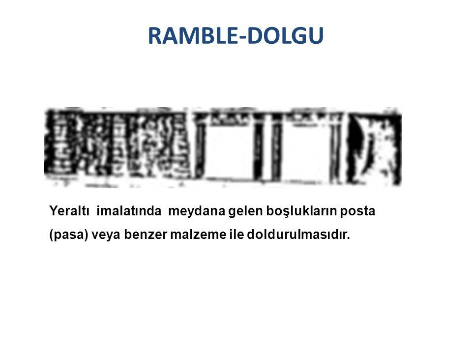RAMBLE-DOLGU Yeraltı imalatında meydana gelen boşlukların posta (pasa) veya benzer malzeme ile doldurulmasıdır.