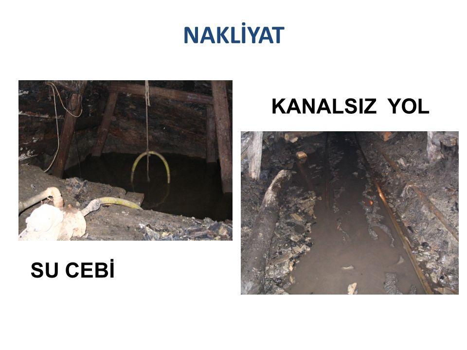 TAHKİMAT Bütün yeraltı işlerinde, taş, toprak, kömür, cevher vb.