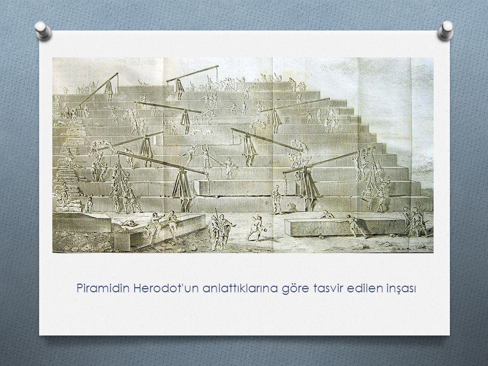 Piramidin Herodot un anlattıklarına göre tasvir edilen inşası