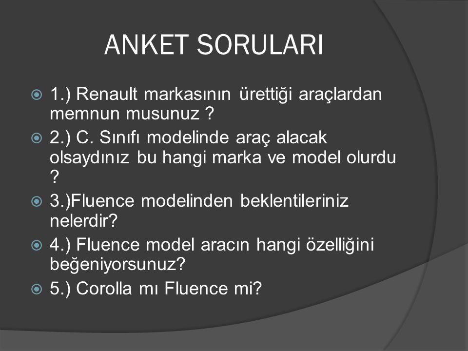 ANKET SORULARI  1.) Renault markasının ürettiği araçlardan memnun musunuz ?  2.) C. Sınıfı modelinde araç alacak olsaydınız bu hangi marka ve model
