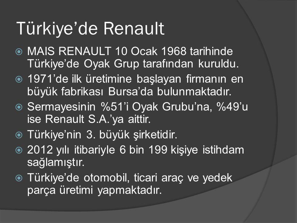 Türkiye'de Renault  MAIS RENAULT 10 Ocak 1968 tarihinde Türkiye'de Oyak Grup tarafından kuruldu.  1971'de ilk üretimine başlayan firmanın en büyük f