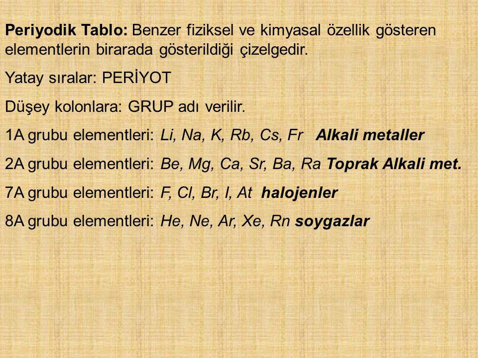 Periyodik Tablo: Benzer fiziksel ve kimyasal özellik gösteren elementlerin birarada gösterildiği çizelgedir. Yatay sıralar: PERİYOT Düşey kolonlara: G