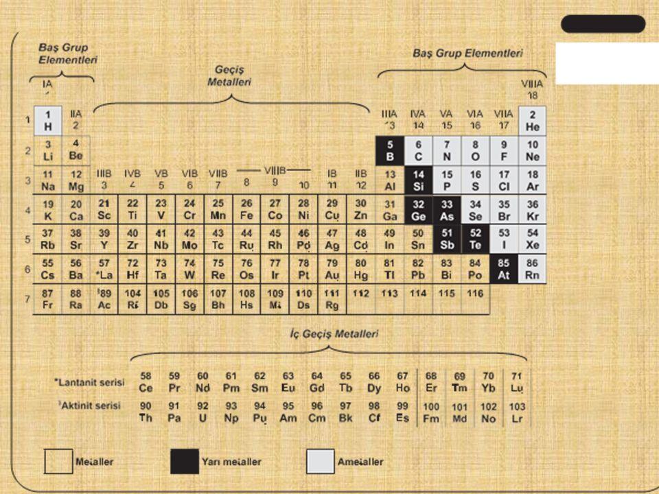 MOLEKÜLLER Kimyasal bağlar olarak da adlandırılan kuvvetlerle birarada tutulan en az iki atomun biraraya gelmesiyle oluşur.
