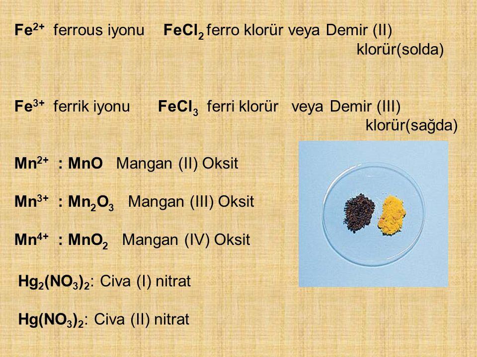 Fe 2+ ferrous iyonu FeCl 2 ferro klorür veya Demir (II) klorür(solda) Fe 3+ ferrik iyonu FeCl 3 ferri klorür veya Demir (III) klorür(sağda) Mn 2+ : Mn