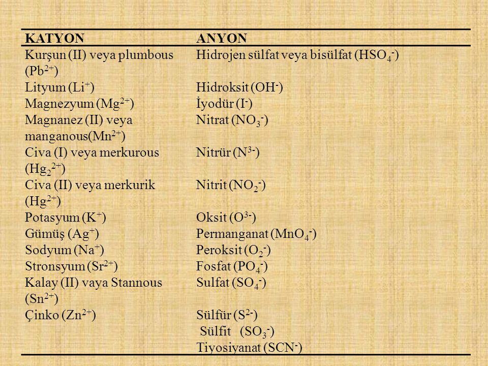 KATYONANYON Kurşun (II) veya plumbous (Pb 2+ ) Hidrojen sülfat veya bisülfat (HSO 4 - ) Lityum (Li + )Hidroksit (OH - ) Magnezyum (Mg 2+ )İyodür (I -