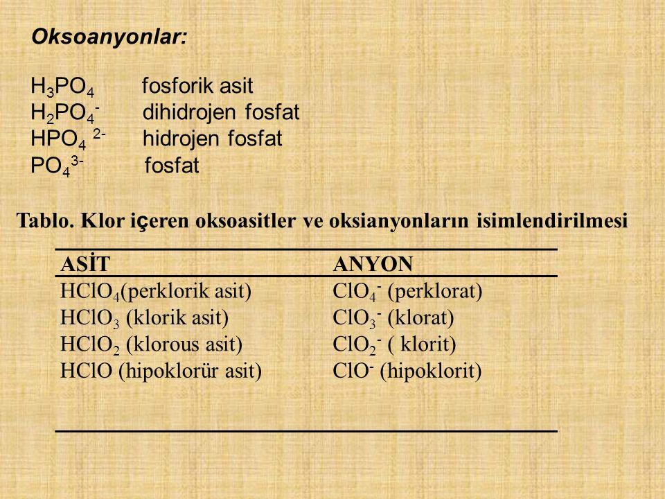 Oksoanyonlar: H 3 PO 4 fosforik asit H 2 PO 4 - dihidrojen fosfat HPO 4 2- hidrojen fosfat PO 4 3- fosfat ASİTANYON HClO 4 (perklorik asit)ClO 4 - (pe