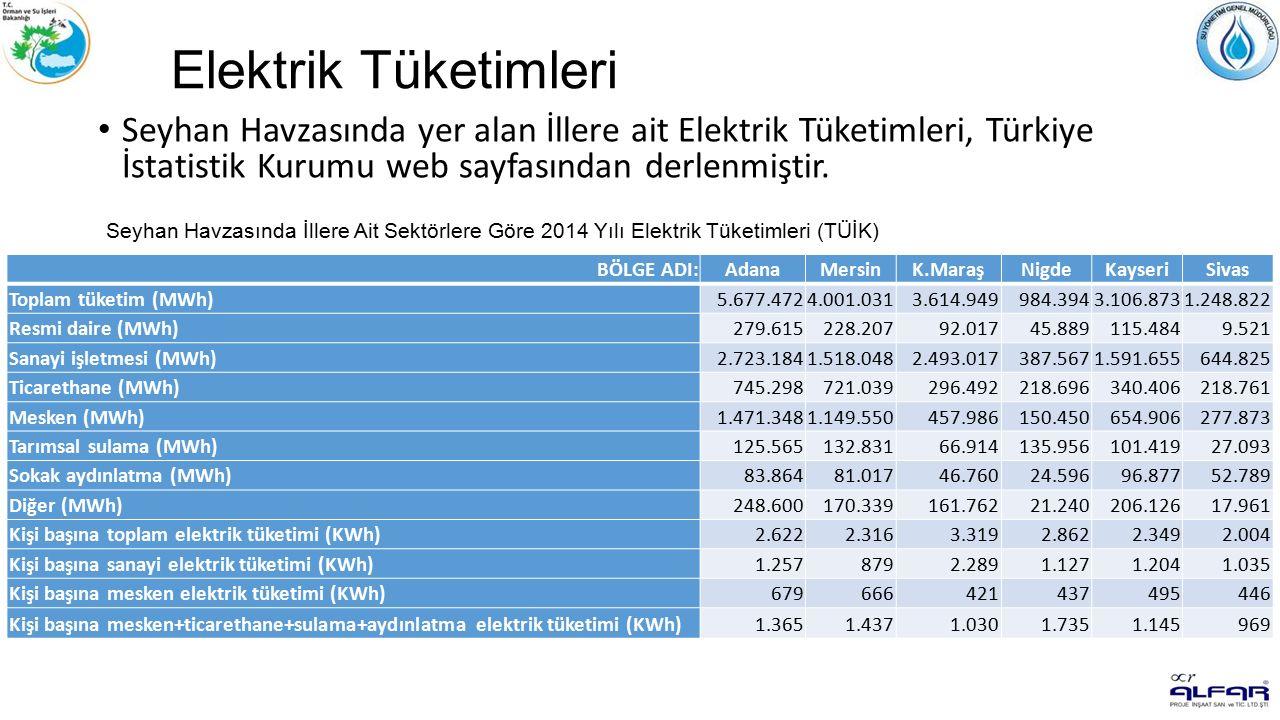 Elektrik Tüketimleri Seyhan Havzasında yer alan İllere ait Elektrik Tüketimleri, Türkiye İstatistik Kurumu web sayfasından derlenmiştir.