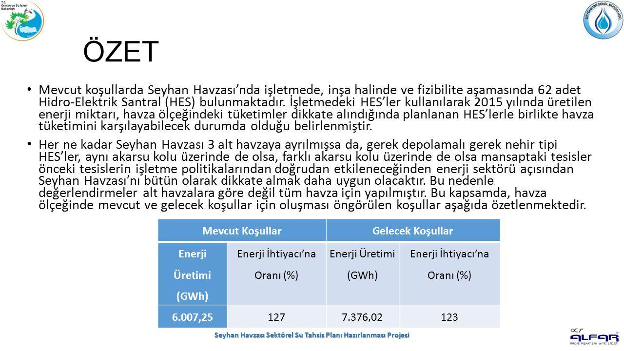 ÖZET Mevcut koşullarda Seyhan Havzası'nda işletmede, inşa halinde ve fizibilite aşamasında 62 adet Hidro-Elektrik Santral (HES) bulunmaktadır.