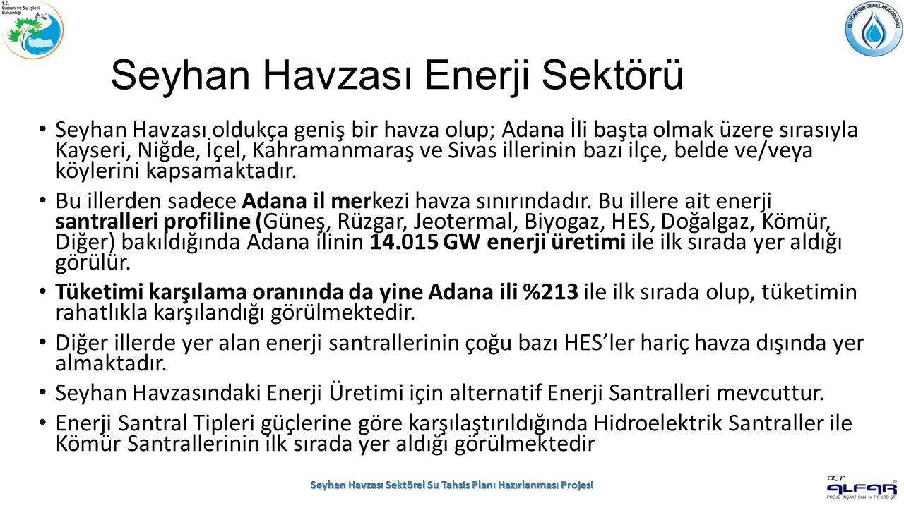 Seyhan Havzası Enerji Sektörü Seyhan Havzası oldukça geniş bir havza olup; Adana İli başta olmak üzere sırasıyla Kayseri, Niğde, İçel, Kahramanmaraş ve Sivas illerinin bazı ilçe, belde ve/veya köylerini kapsamaktadır.