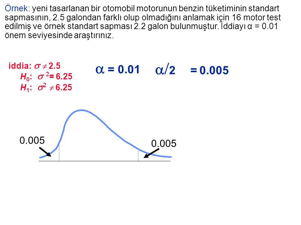   2  = 0.005 0.005   = 0.01 Örnek: yeni tasarlanan bir otomobil motorunun benzin tüketiminin standart sapmasının, 2.5 galondan farklı olup olma